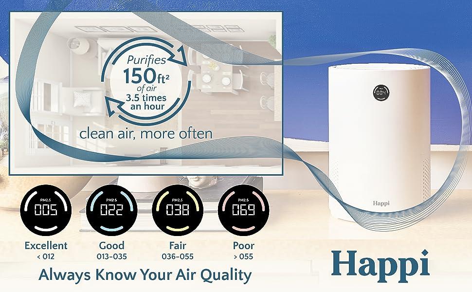 purifies 150 sq feet, clean air more often