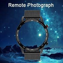 Remote Photograph
