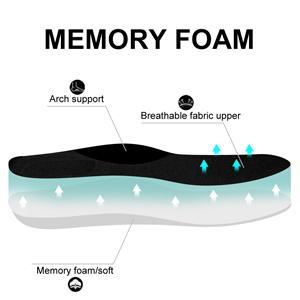 memory form