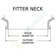 Fitter Neck Dimensions
