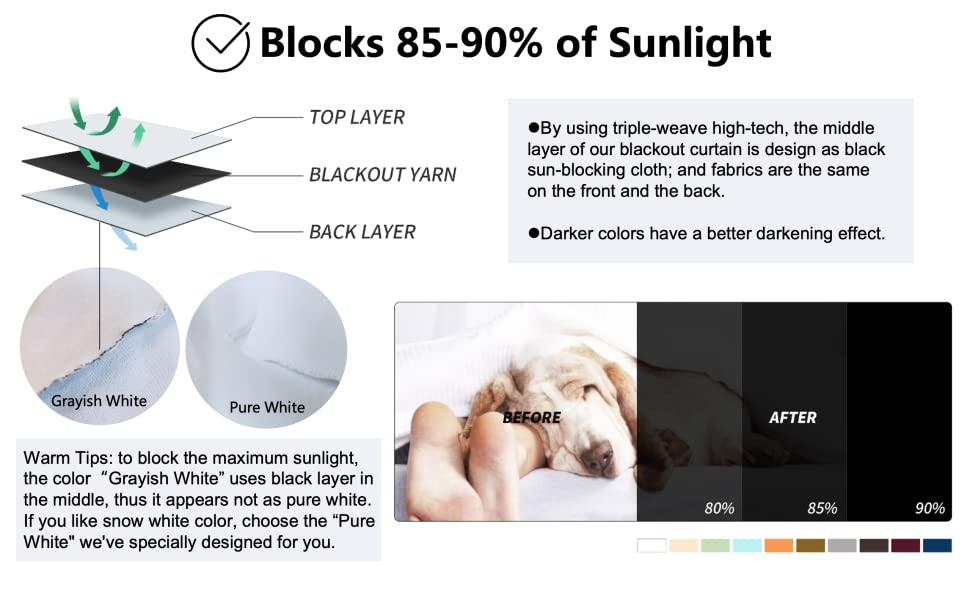 Excellent Features: Keep Sunlight Out