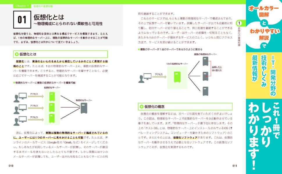 仮想化&コンテナ1