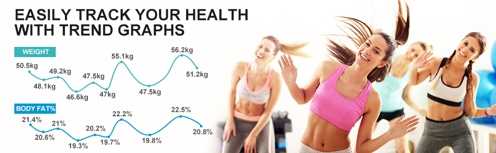 Easily Track Your Health with Trend Graphs