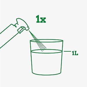 winwinCLEAN Allesputzer PREMIUM Anleitung zur Dosierung, Bild 2