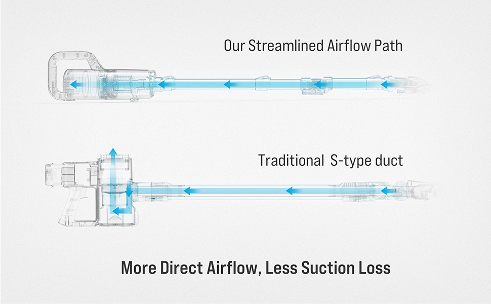Powerful Suction without Obstruction