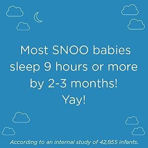 SNOO Benefits