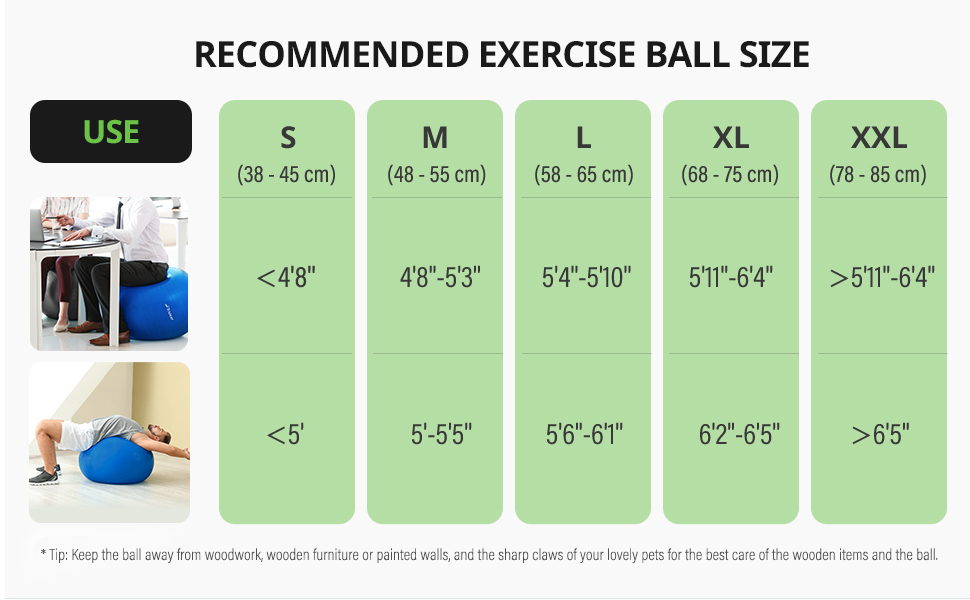 recommended exercise ball size