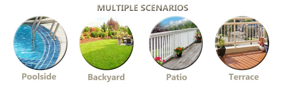 Multiple scenarios