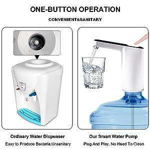 5 Gallon Water Pump Dispenser,Electric Water Bottle Pump Water Dispenser Jug Drinking Water Pump