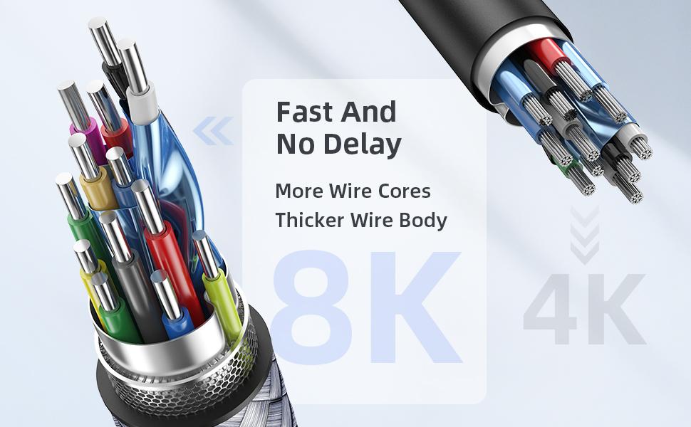 HDMI cable 8k HDMI 2.1 cable HDMI cord 6 foot