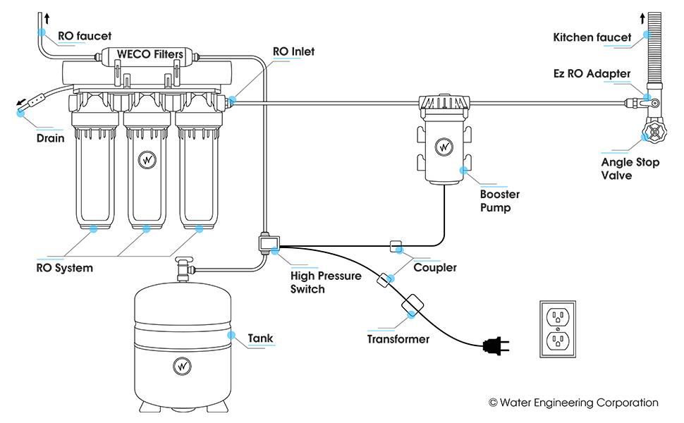 Booster Pump Installation Diagram