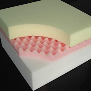 Elastic Sponge Pad