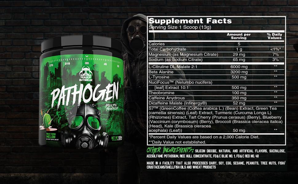 Pathogen Pre Workout by Outbreak Nutrition