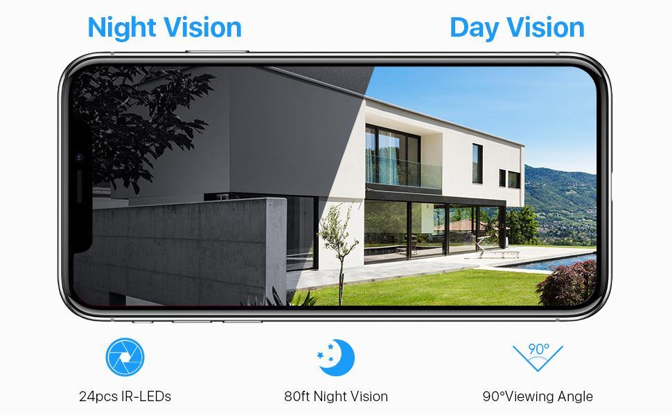 Day & Night Vision