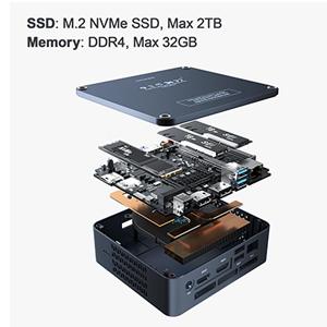 16GB DDR4 RAM/512GB M.2 SATA SSD