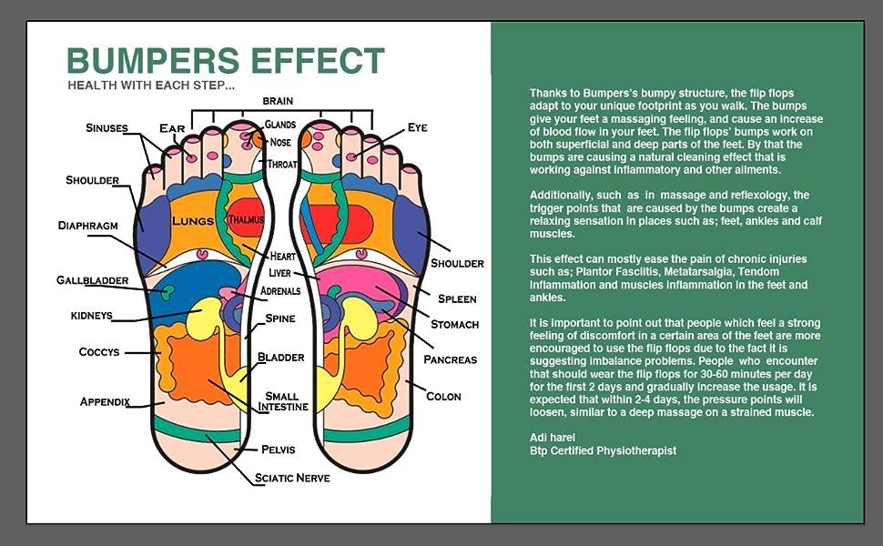 women massage flip flops