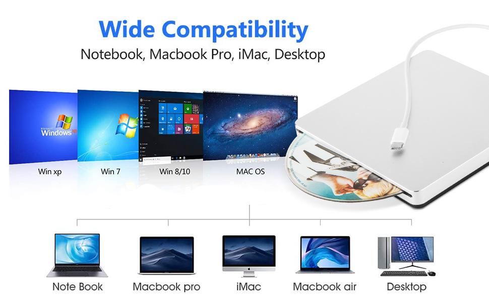 BD cd dvd player for laptop External Blue Ray DVD Drive Burner Player