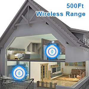 500 Ft Wireless Range