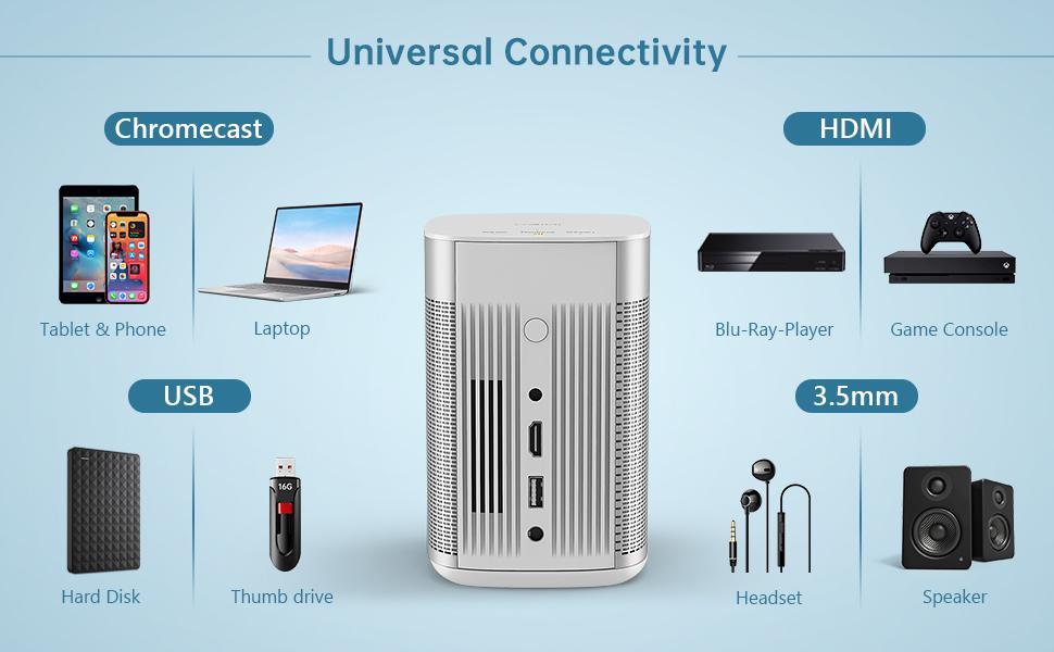 HDMI projector smart projector pohone projector
