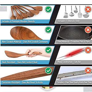 DecorDen Wooden Natural Cooking Spoon SPN-MX9E8