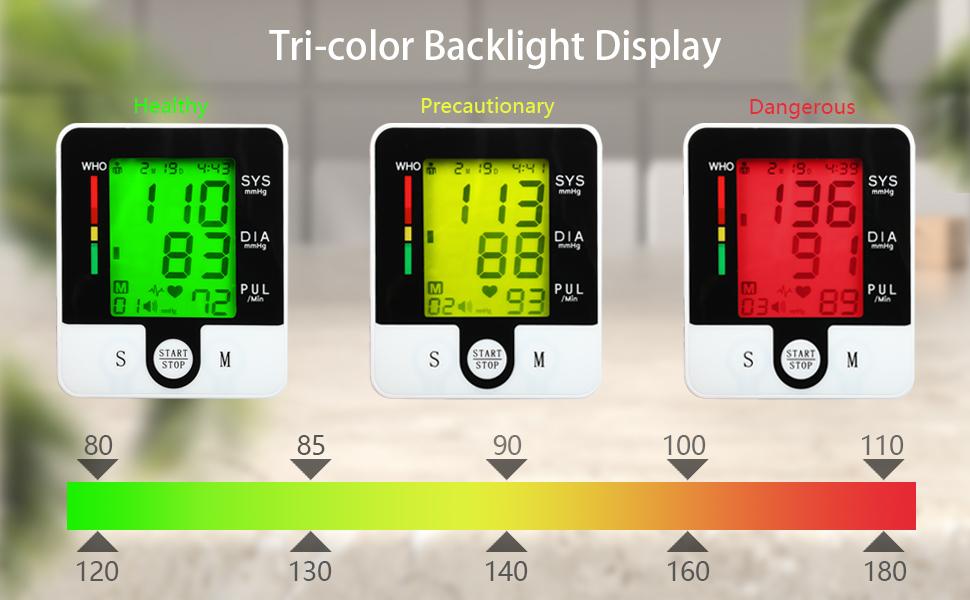 Electric Wrist Blood Pressure Monitor Digital Heart Beat Rate Pulse Meter Voice Alarm