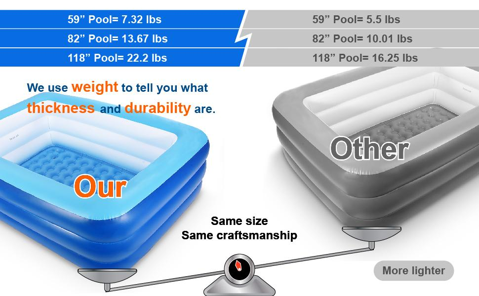 Durable pool