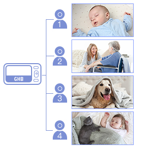 baby monitor supperts up to 4 cameras