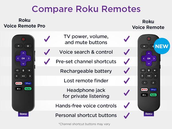 Voice remote vs Voice remote pro