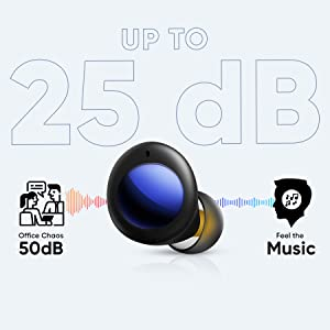 Active Noise Cancellation (up to 25dB)