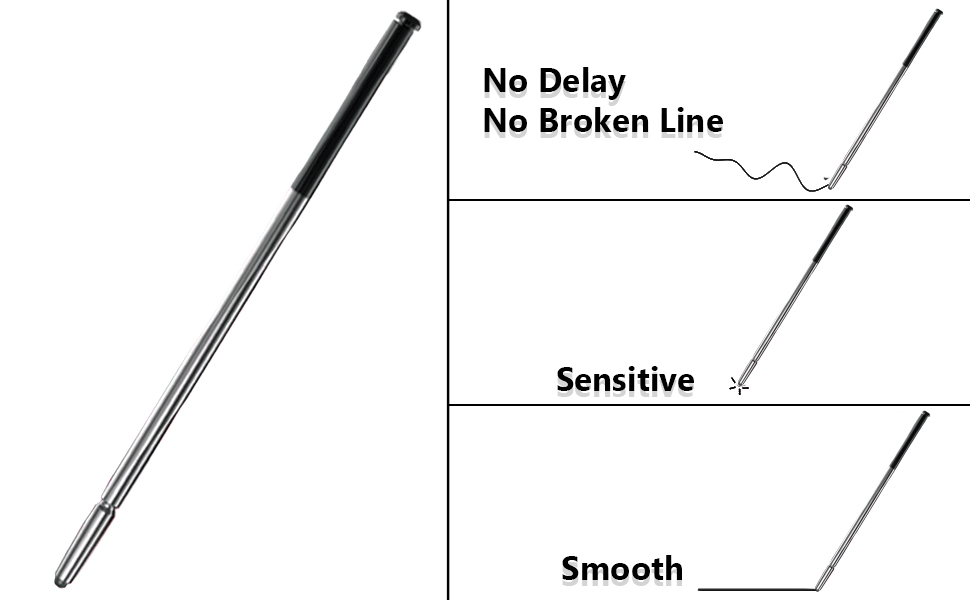 the features of moto g stylus 5g pen