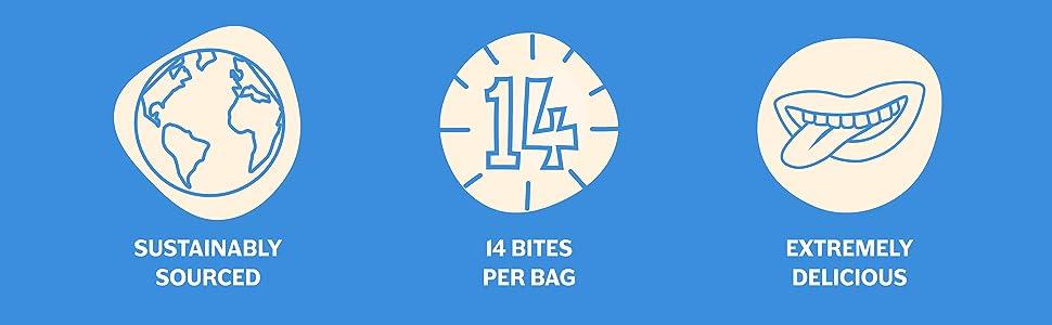 14 bites per