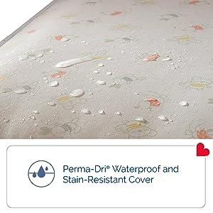 KM119-AMZ1- Perma-Dri Cover