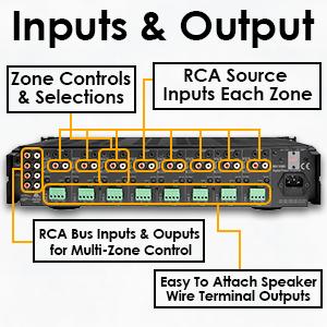 MX1680 Inputs & Outputs