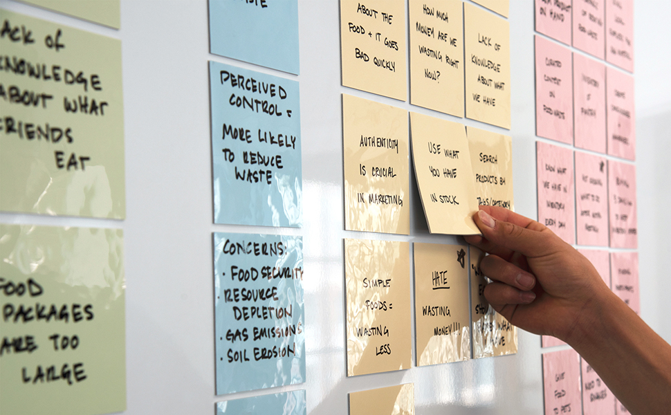 Reusable Post-It Notes