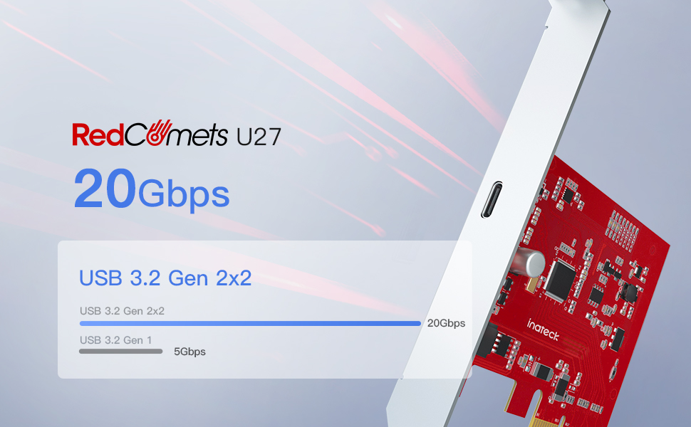 PCIe 20Gbps card