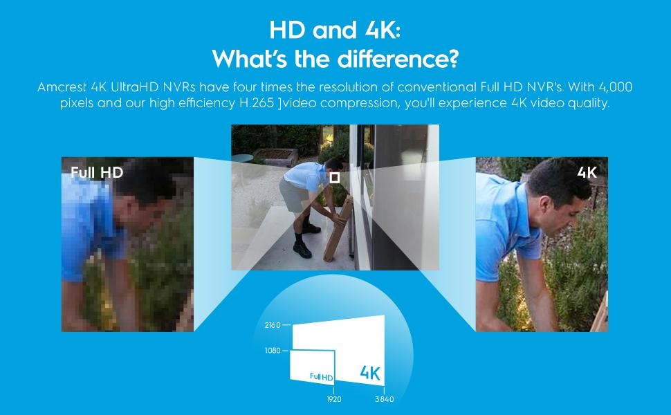 HD and 4K What is the difference