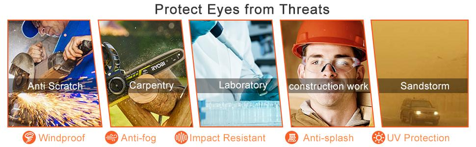 Protect Eyes from Threats