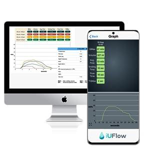 iUFlow App and Portal