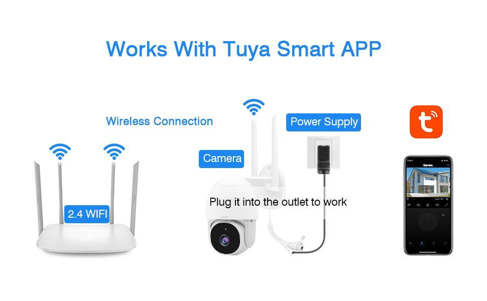 Works with TuyaSmart APP