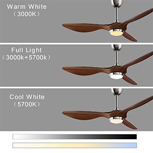 Détendez-vous et profitez du confort d'un ventilateur de plafond