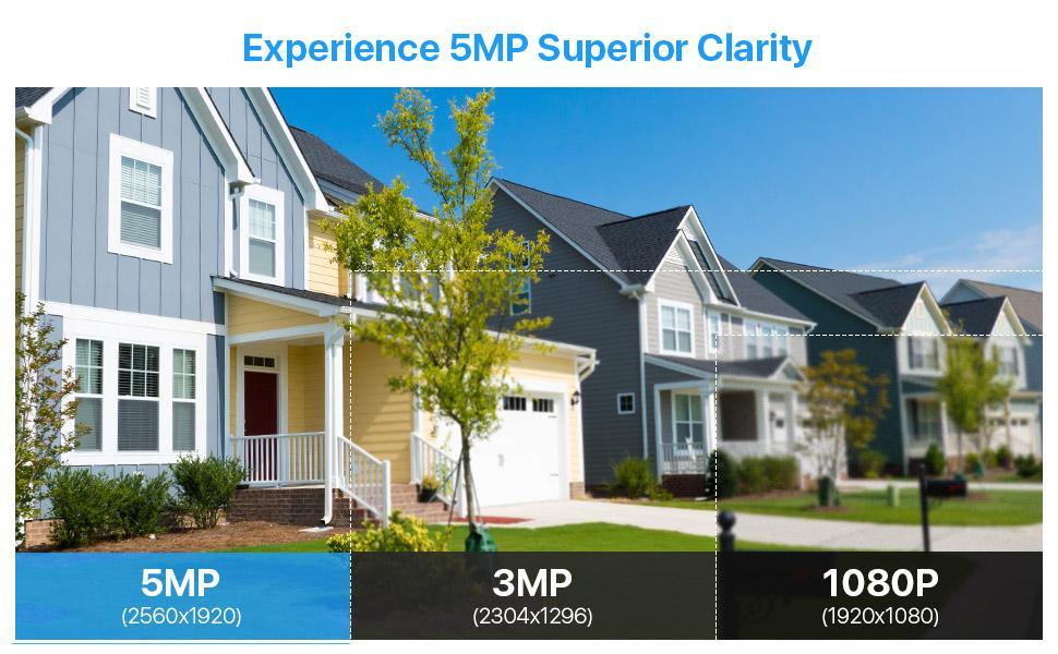 Experience 5MP Superior Clarity
