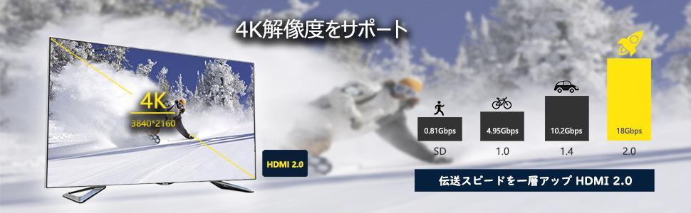 4K解像度