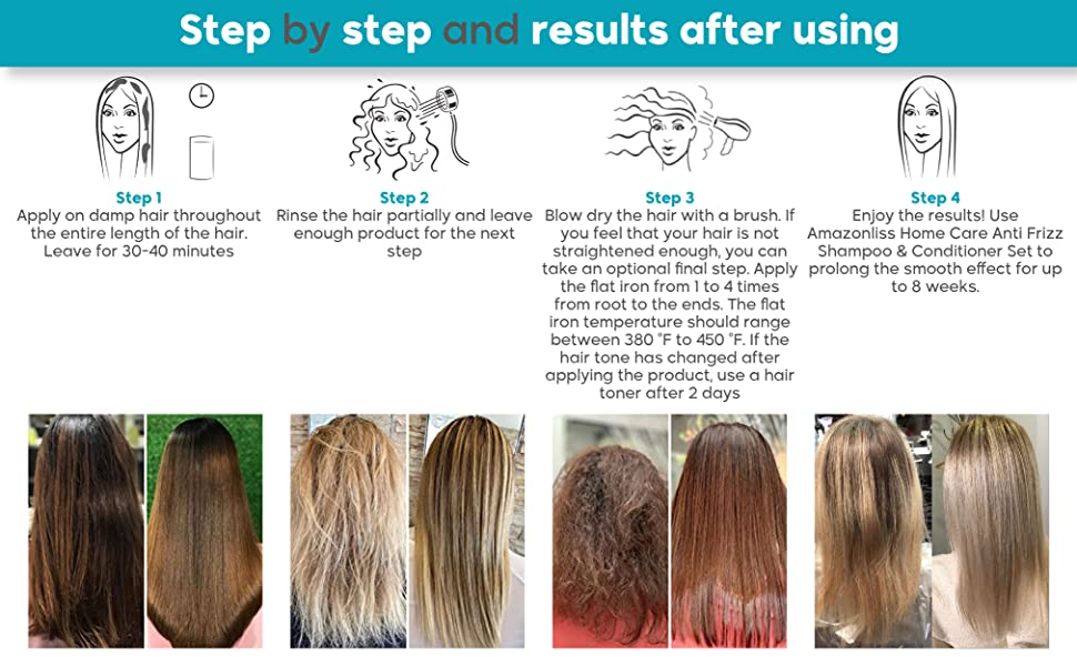 results how to use