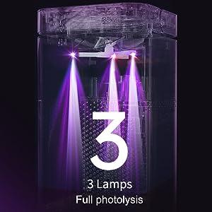 Full photolysis