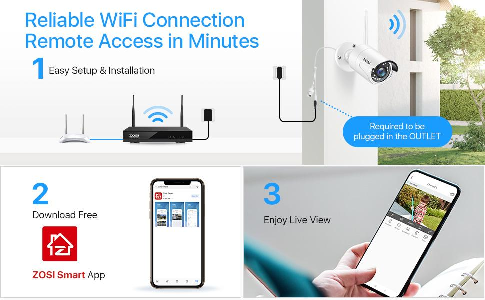 remote access in minutes