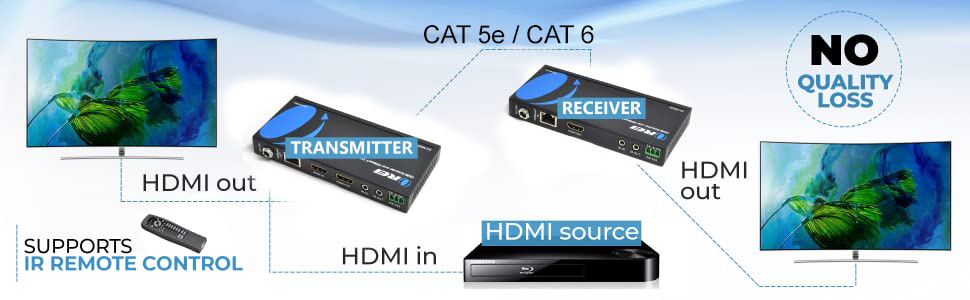 HDMI Extender Over CAT