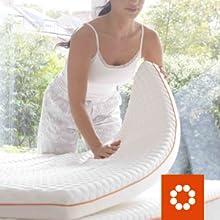 woman fixing topper on mattress