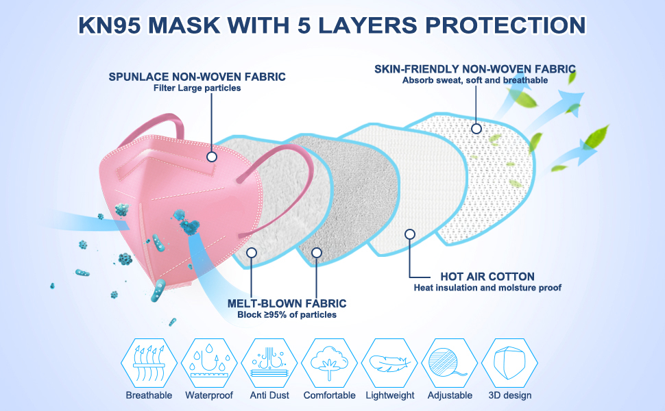 5 ply face masks