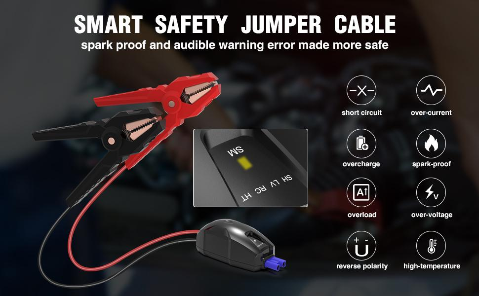 SMART SAFETY JUMPER CABLE