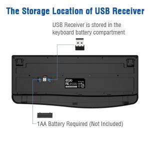 USB Receiver